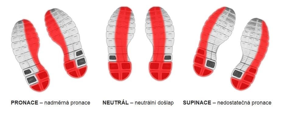 běžecké boty podle došlapu